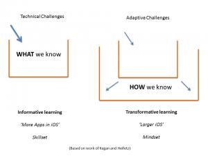 Informative vs Transformative Learning
