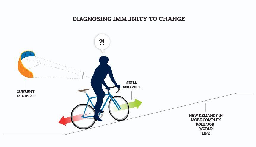 immunitytochange-def-01x2-compressor